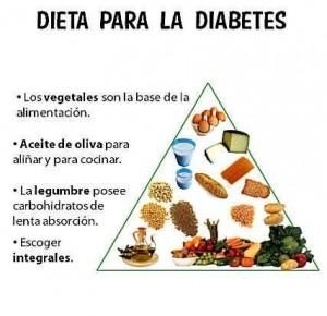 Nutrición Deportiva y Dietoterápia