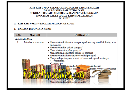 Kisi-kisi Ujian Sekolah/Madrasah untuk SD MI SLB dan Paket A
