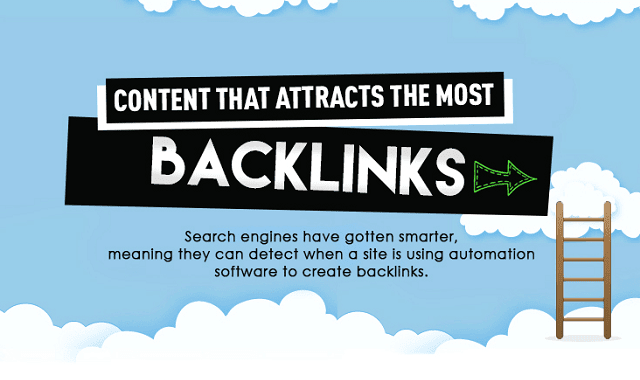 Content That Attracts The Most BackLinks