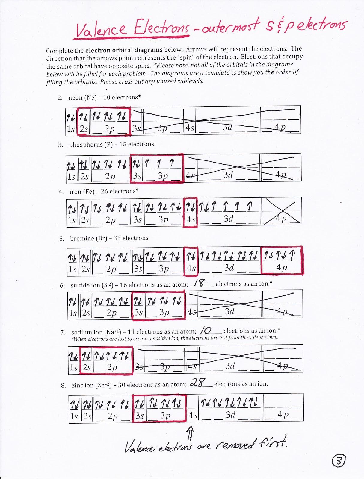 Printables Electron Configuration Worksheet Answers electron configurations worksheet template worksheet
