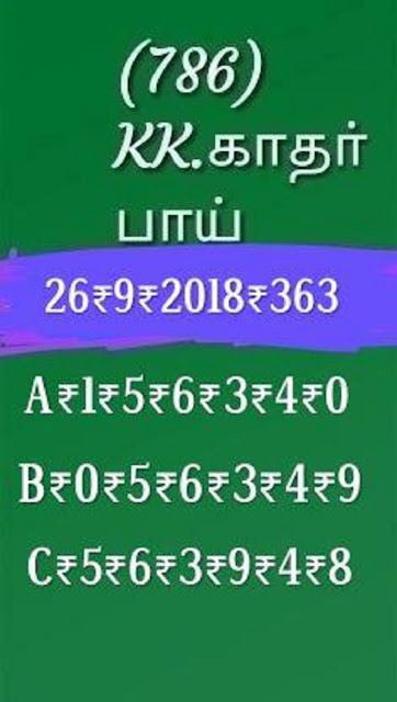 Kerala lottery abc all board guessing Akshaya AK-363 on 26.09.2018 by KK