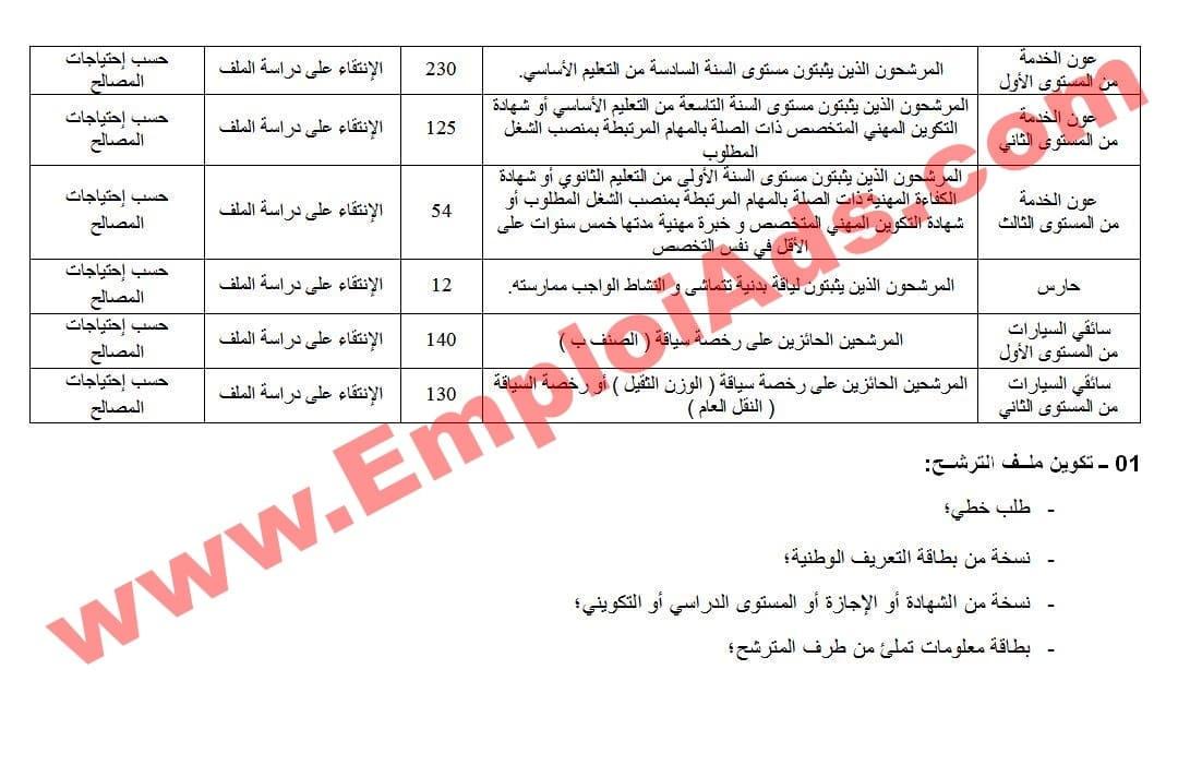 الشرطة الجزائرية تعلن عن توظيف 1200 عون متعاقد شبهي جويلية 2017