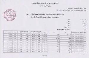 نتائج استاذ رئيسي للتعليم المتوسط 2017 سيدي بلعباس