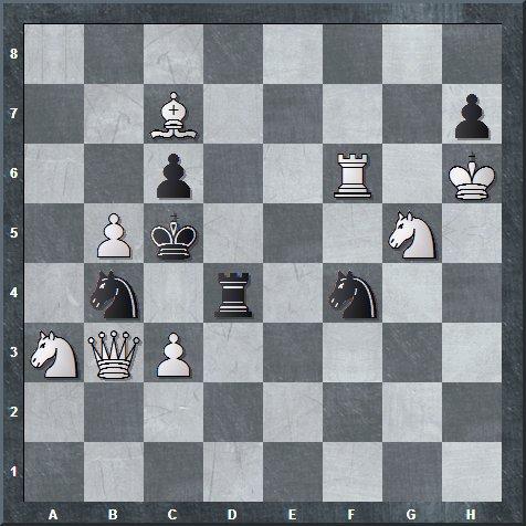 Kasus 2: Permainan Catur 2 Langkah Mati