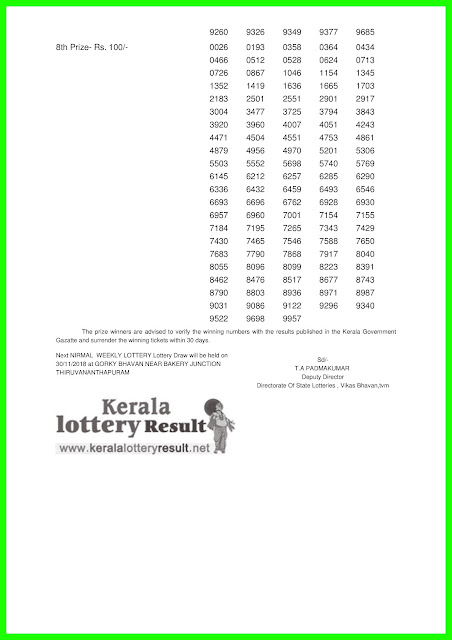 23-11-2018 NIRMAL Lottery NR-96 Results Today - kerala lottery result