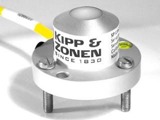 Sensor Silicon Pyranometer