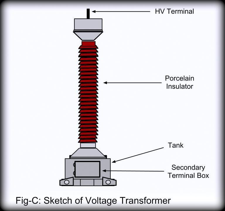 محول الجهد voltage transformer kahraba e