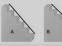 Rumus Gradien dan Contoh Perhitungannya