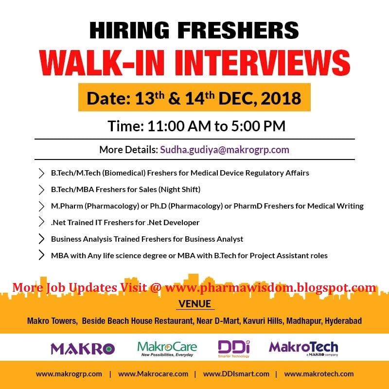 PHARMA WISDOM: MakroCare - Walk-In Interviews for Freshers