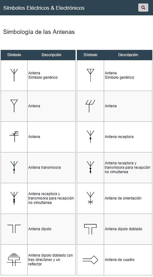Simbología Eléctrica de Antenas
