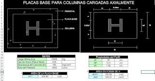 Diseño de Placas base para columnas cargadas axialmente
