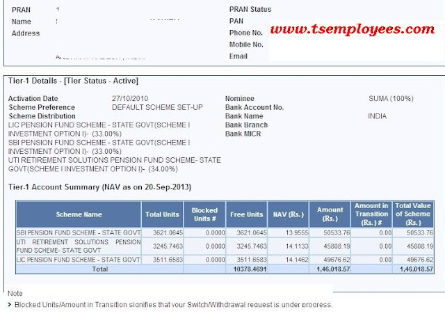 How to Check CPS Account Statement CRA-NSDL Login Steps Contribution Pension Scheme Account Statement Balance PRAN Account Balance status CPS account balance How to login CPS Account Check CPS total balance amount  how login NSDL website https://www.npscra.nsdl.co.in/ NSDL amount status account details annul account statement slips National Pension Scheme NPS Latest account balance problem to login CPS account NSDL Login problem process to to login CRA NSDL account details complete guide How to Check CPS Account Statement CRA-NSDL Login Steps How to Check CPS Account Statement CRA-NSDL Login Steps