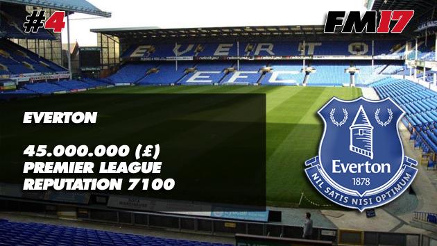 Football Manager 2017 Everton Transfer Budget