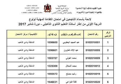 نتائج الامتحان المهني السلك الثانوي الدرجة 1 دورة شتنبر 2017