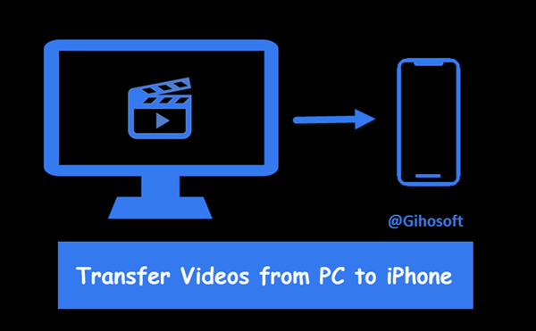 how to get videos from iphone to computer