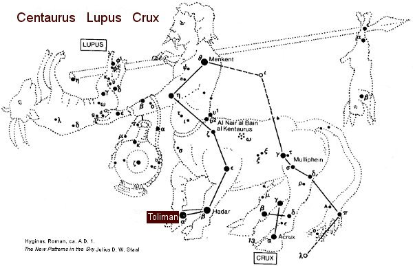 Alpha Centauri, aka Toliman or Bungula (Scorpio 29 degrees