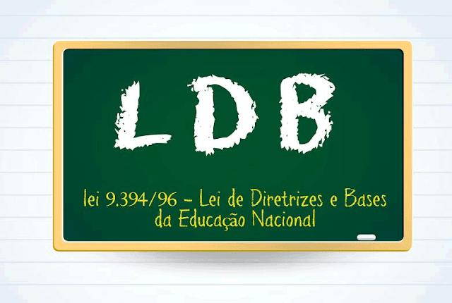 Alterações à LDB – MP 746 e a Reforma do Ensino Médio