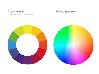 12 colours - colour wheel - colour spectrum