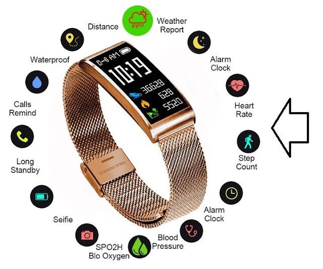 Diggro X3 New Smart Bracelet Specs,price