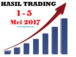 hasil belajar trading saham forex surabaya jakarta interest rate decision official cash bank rate