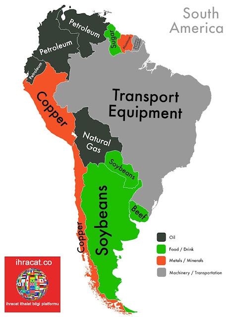 east america export value