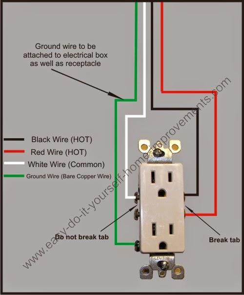 240v 3 Wire Plug Diagrams 3 Prong Twist Lock Plug Wiring Diagram