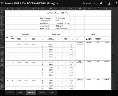 Aplikasi Analisis Butir Soal Pilihan Ganda dan Uraian Excel