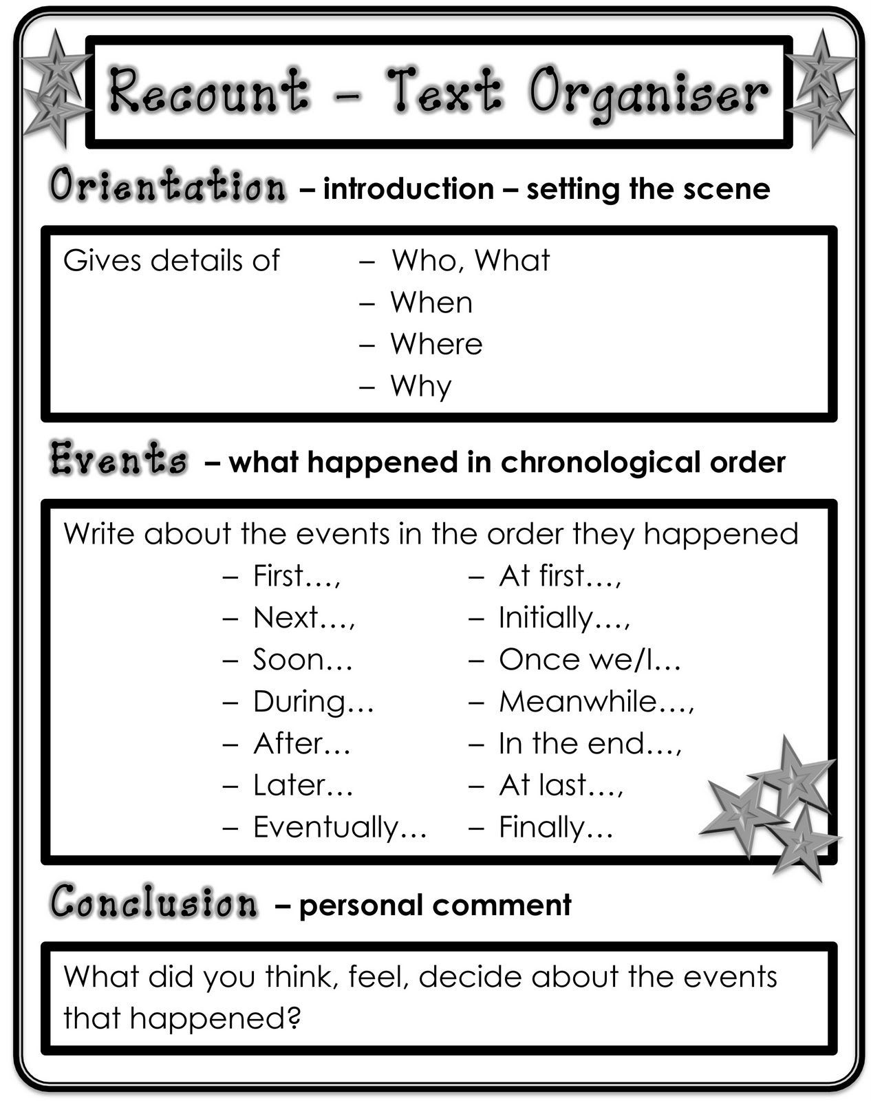Ms Alisons Blog Writing Recounts