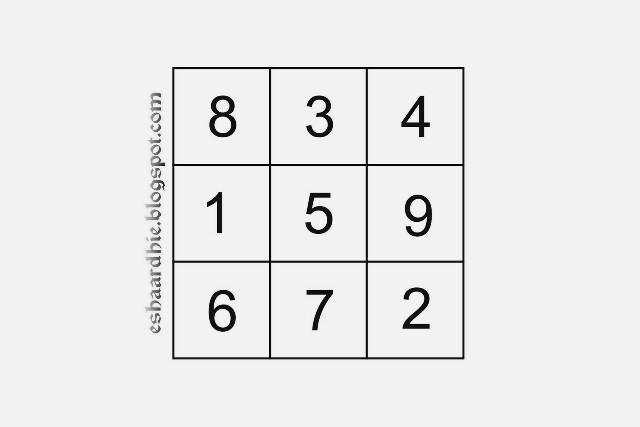 Trik Jawaban Dari Persegi Ajaib 3x3