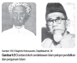 PENGARUH PERKEMBANGAN PENDIDIKAN ISLAM 2