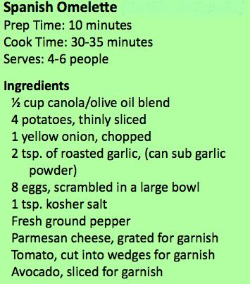 Omelette Spanish Omelette Recipe In English Apna Food