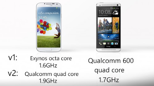 HTC One vs Samsung Galaxy S4 - Processor Comparison
