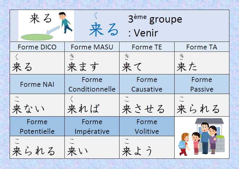 Japonais Kanji Ɨ¥æœ¬èªž Ƽ¢å— Conjugaison Du Verbe Ɲ¥ã'‹ Kuru Venir En Japonais