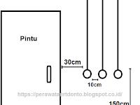 Cara Pasang Mangkok Listrik Tembok/Inbow Lebih Dari Satu