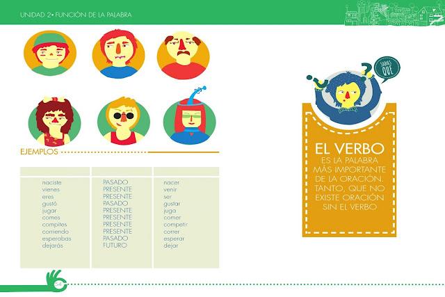 aprender,escribr,verbos,sustantivos,adjetivos
