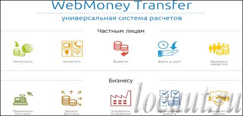схема системы вебмани