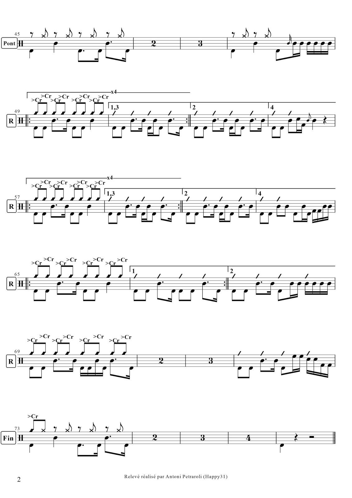 transcriptions personnelles pour batterie