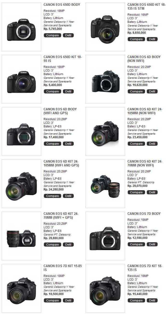 Daftar Harga Kamera DSLR Canon Juni 2013