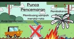 Laman Bahasa Melayu Spm Penulisan Karangan Berpandu Punca Punca Pencemaran Alam Sekitar