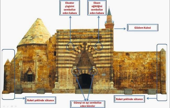 Kırşehir Cacabey Medresesi