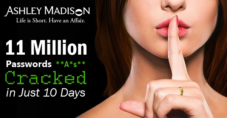 Ashley Madison Password Cracking Software