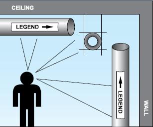 Contoh Pemasangan Label dan Kode Warna Perpipaan Pada Dinding dan Atap Bangunan