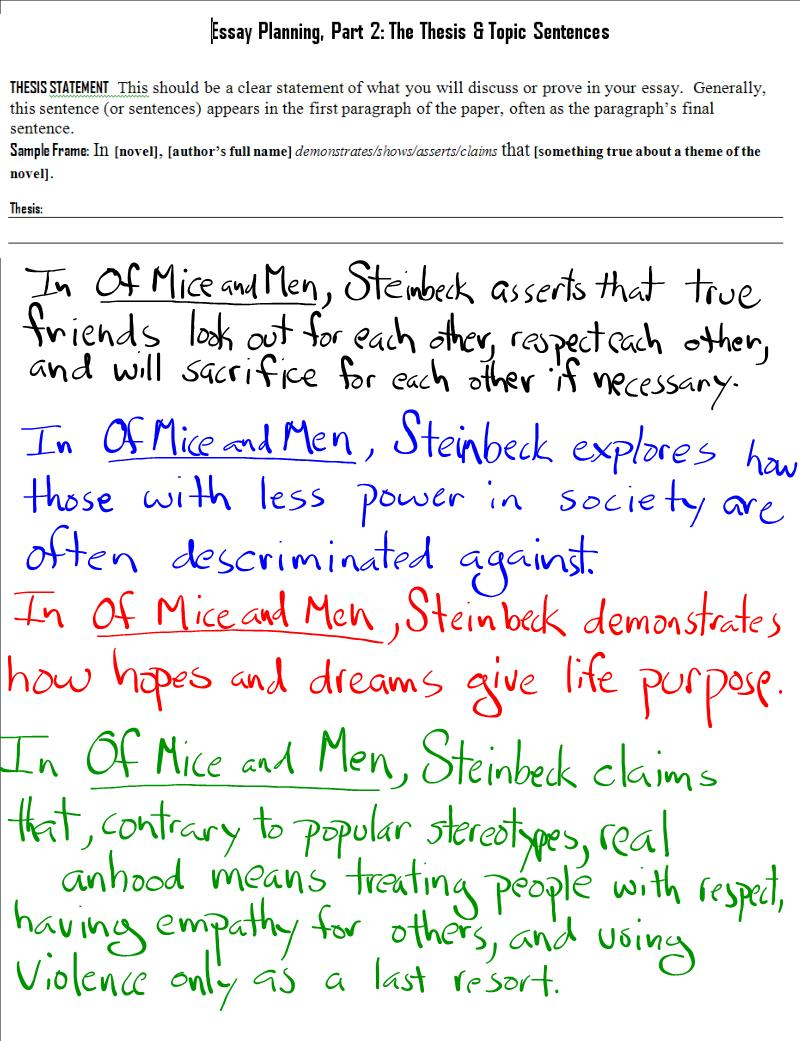 of mice and men essay introduction of mice and men plot diagram  mr staiano s freshman english blog students should have a complete thesis statement topic sentences for follow george and lennie in of mice and men