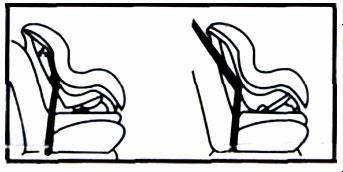Как крепится детское автокресло, инструкция