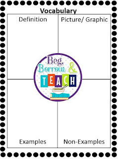 No-Tech Ways to Teach and Assess Vocabulary in Core Subjects: 4-Square Template