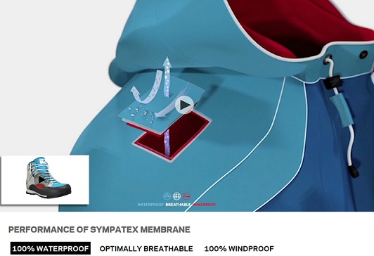 Sympatex Performance Wear