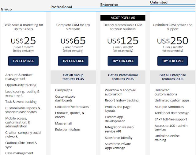 giá phần mềm crm tốt nhất hiện nay - giá phần mềm quản lý khách hàng tốt nhất