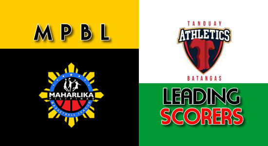 LIST: Scores per game Batangas City Athletics 2018 MPBL Anta Datu Cup