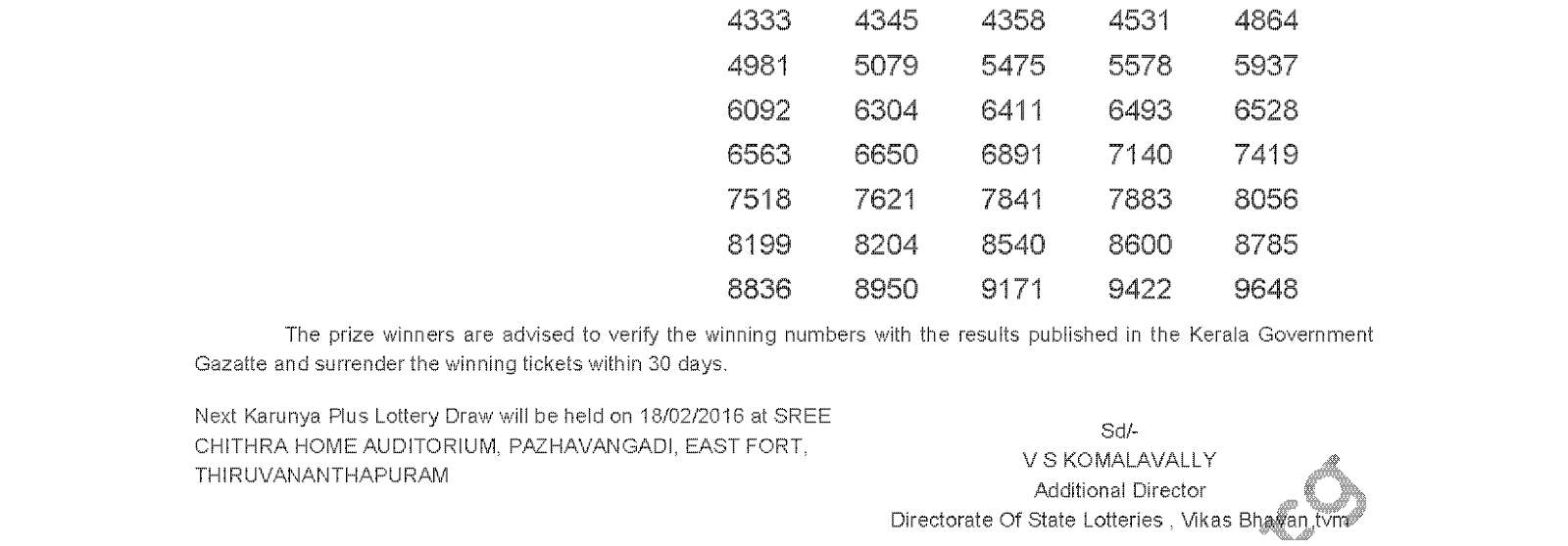 Karunya Plus Lottery KN 96 Result 11-02-2016