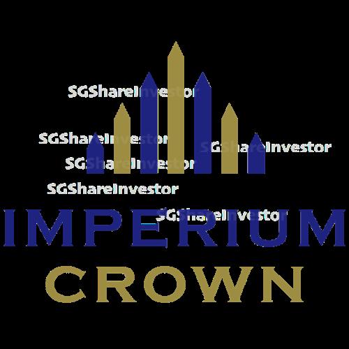 IMPERIUM CROWN LIMITED (SGX:5HT) @ SGinvestors.io